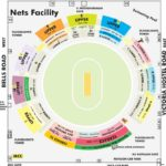 MA Chidambaram Stadium IPL Tickets 2018 Booking Procedure and Tickets Price