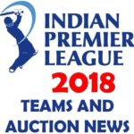 IPL Auctions 2018 – Date, Time, Retained Players and List of All Players for Auction