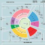 Indore Holkar Stadium IPL Tickets 2018 Booking Procedure, Tickets Price and IPL Schedule