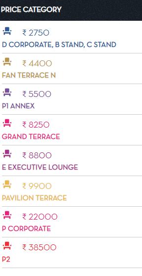 IPL Tickets Price in Chinnaswamy Stadium Bangalore